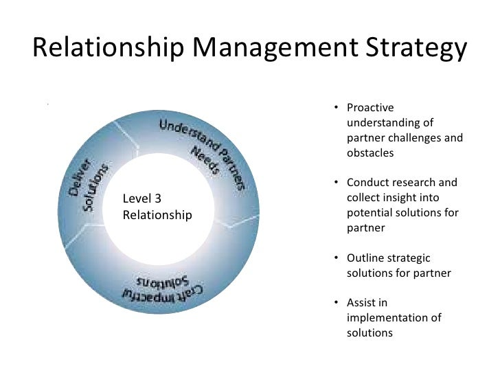 relationship management essay Hereby a research is conducted on how customer relationship management strategies are  if you are the original writer of this essay and no longer wish to.