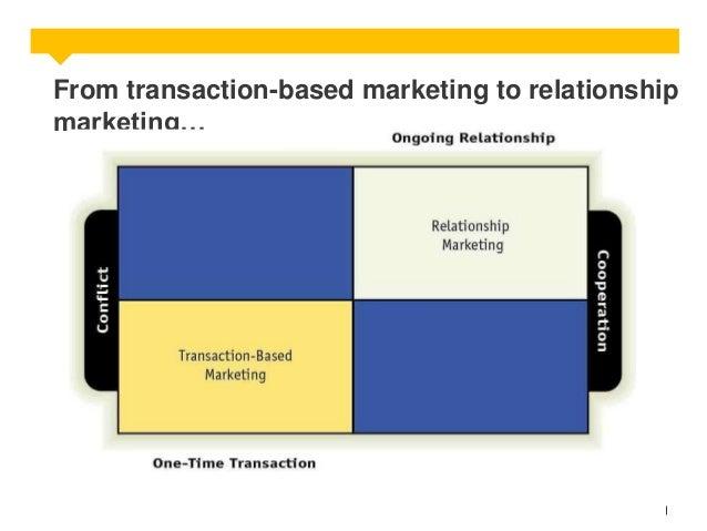 From transaction-based marketing to relationship marketing…