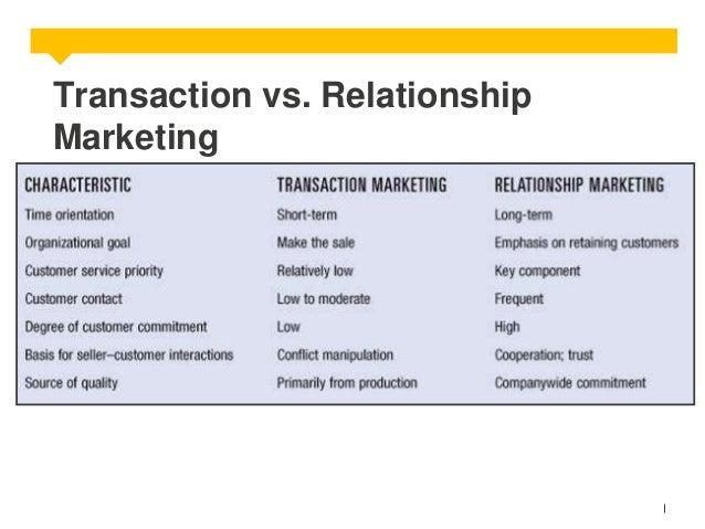 transaction and relationship marketing essay Difference between transactional and relationship marketing and how customer relationship management impacts on the marketing and operations of an organization by.