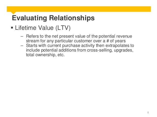 net relationship value citibank