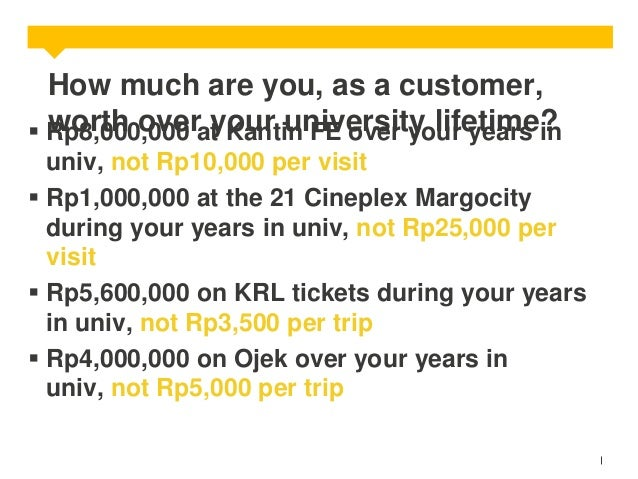 How much are you, as a customer, worth over your university lifetime?  Rp8,000,000 at Kantin FE over your years in univ, ...