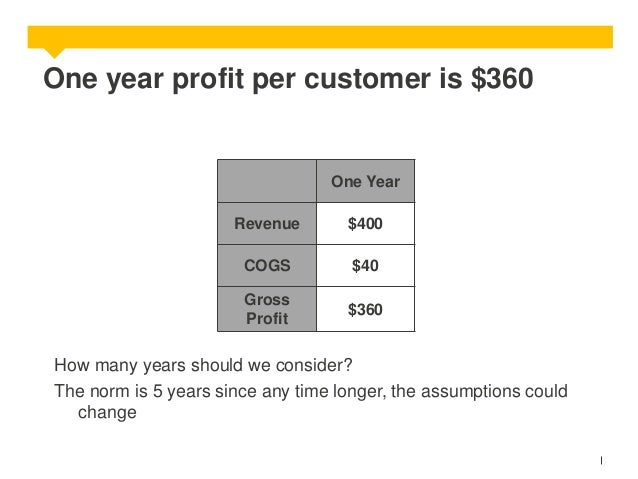 One year profit per customer is $360  One Year Revenue  $400  COGS  $40  Gross Profit  $360  How many years should we cons...