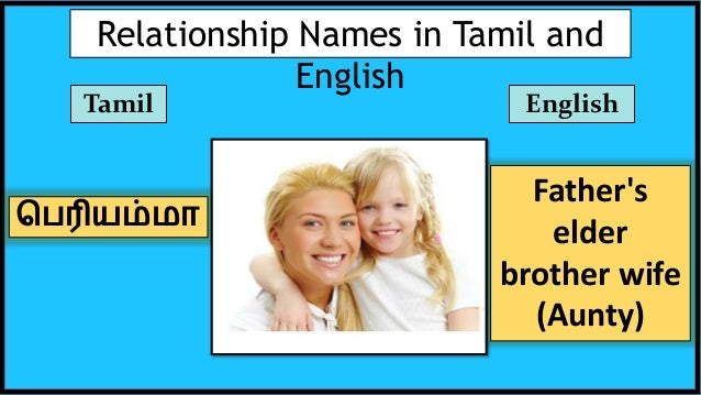 Relationship Names In Tamil - Part III