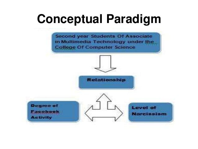 conceptual framework of internet addiction