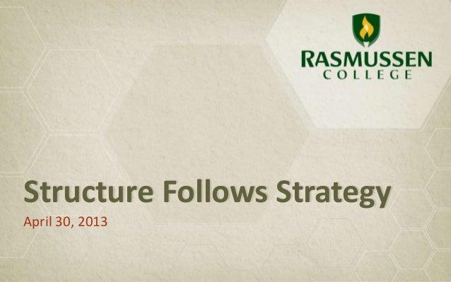 Structure Follows StrategyApril 30, 2013