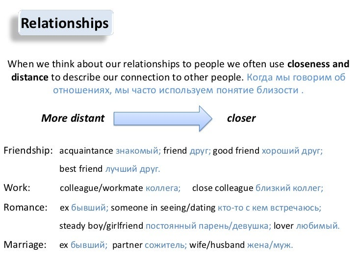 RelationshipsWhen we think about our relationships to people we often use closeness anddistance to describe our connection...