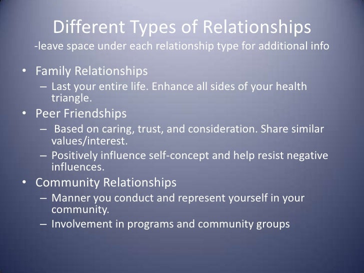 Types of Dating Relationships