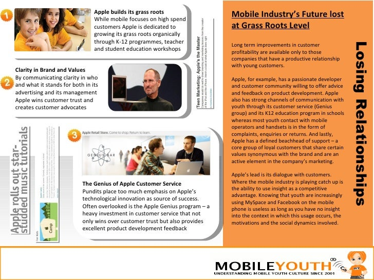 Mobile Industry's Future lost at Grass Roots Level Long term improvements in customer profitability are available only to ...