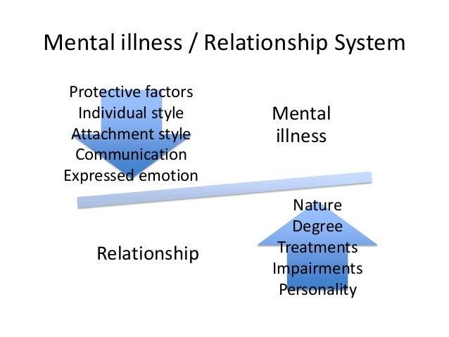 dating website mental illness