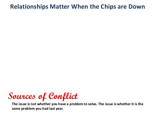 Working Not Working Declare Relationships Matter When the Chips are Down Accountability Responsibility Ownership Contribut...