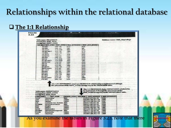 how to build a relational database