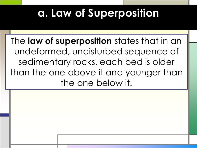 Principle of superposition relative dating methods