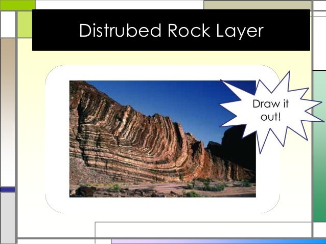 Crash course relative dating geology