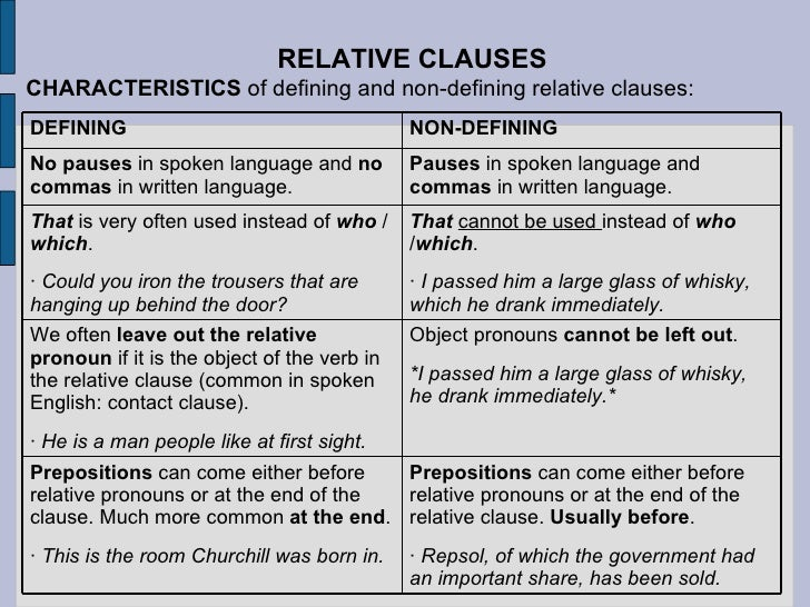 RELATIVE CLAUSES CHARACTERISTICS  of defining and non-defining relative clauses: DEFINING NON-DEFINING No pauses  in spoke...