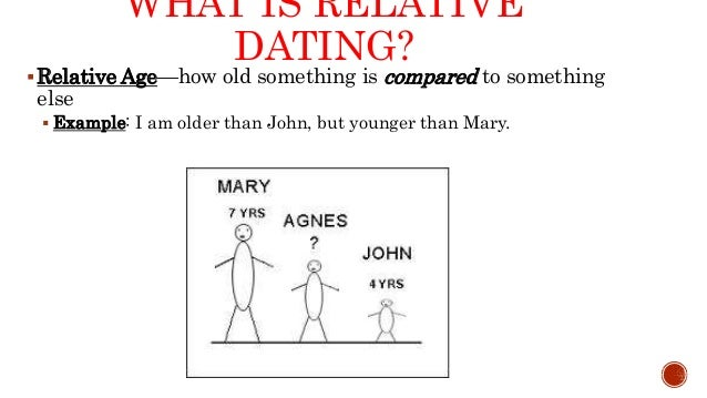 Which is an example of relative dating