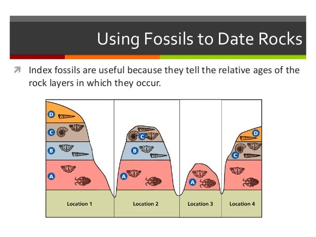 Index Fossils - only lived during a..