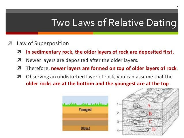 what do absolute and relative dating have in common