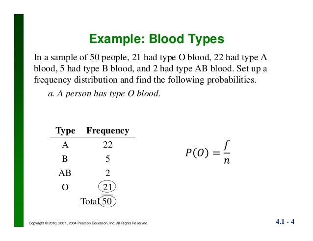 Relative frequency approximation Blood Types