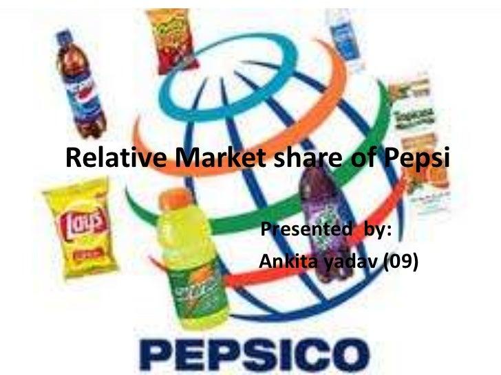 Relative Market share of Pepsi               Presented by:               Ankita yadav (09)