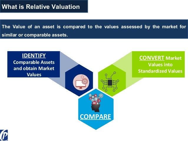 relative valuation Relative valuation and analyst target price forecasts $ zhi da a,1 , ernst  schaumburg b,г a239 mendoza college of business, university of.