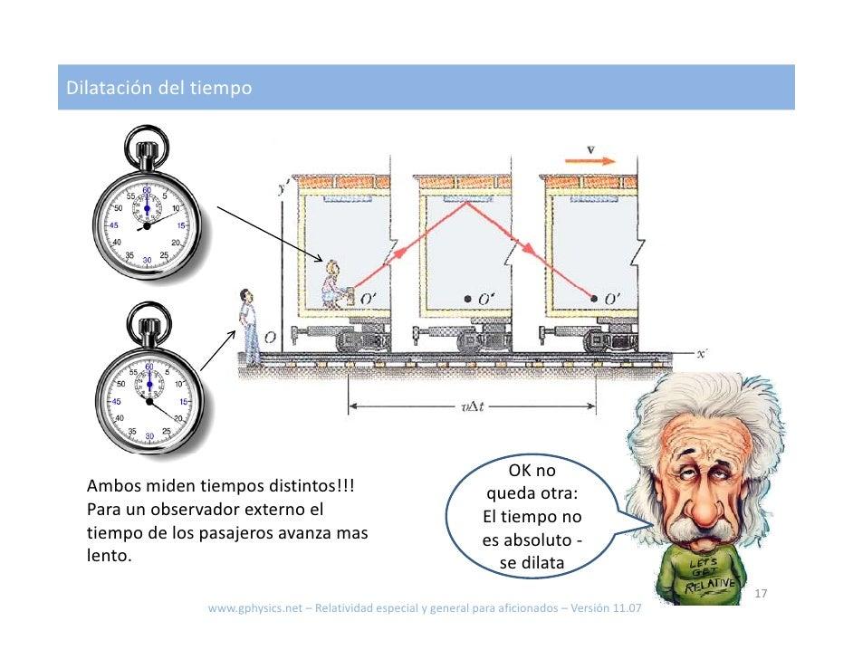 Resultado de imagen de Efecto de dilatación temporal
