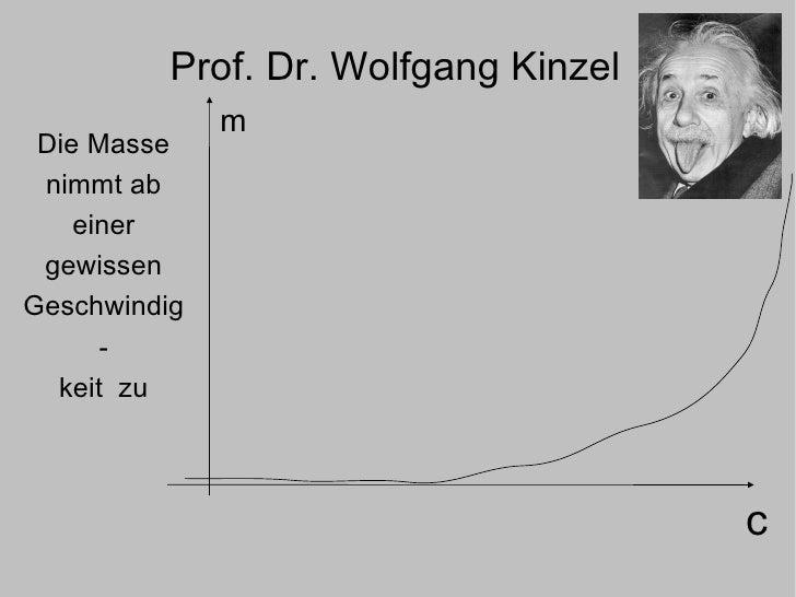 Prof. Dr. Wolfgang Kinzel Die Masse nimmt ab einer gewissen Geschwindig- keit  zu m c