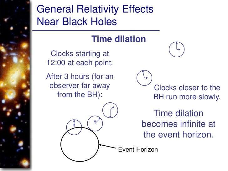 Time Dilation Black Hole