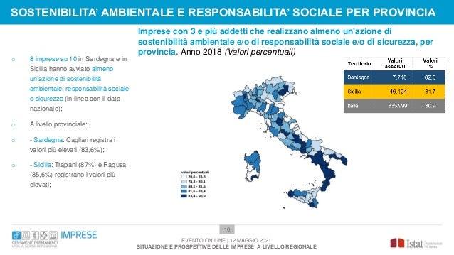Imprese con 3 e più addetti che realizzano almeno un'azione di sostenibilità ambientale e/o di responsabilità sociale e/o ...