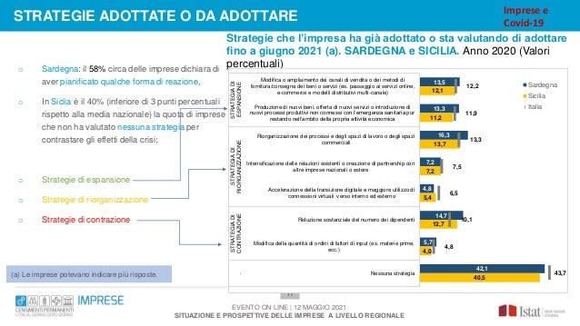 Strategie che l'impresa ha già adottato o sta valutando di adottare fino a giugno 2021 (a). SARDEGNA e SICILIA. Anno 2020 ...