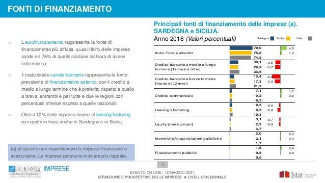 Principali fonti di finanziamento delle imprese (a). SARDEGNA e SICILIA. Anno 2018 (Valori percentuali) 3 o L'autofinanzia...