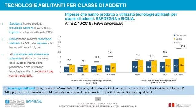 Imprese che hanno prodotto o utilizzato tecnologie abilitanti per classe di addetti. SARDEGNA e SICILIA. Anni 2016-2018 (V...