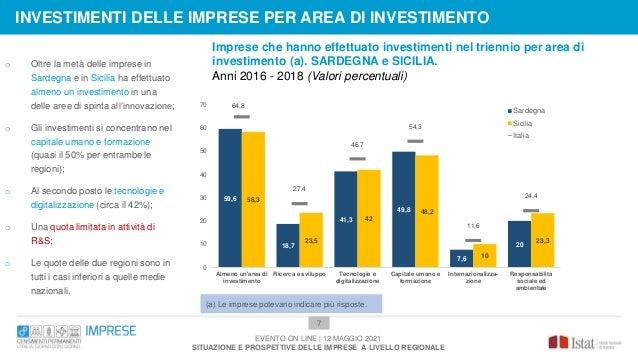 Imprese che hanno effettuato investimenti nel triennio per area di investimento (a). SARDEGNA e SICILIA. Anni 2016 - 2018 ...
