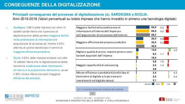 Principali conseguenze del processo di digitalizzazione (a). SARDEGNA e SICILIA. Anni 2016-2018 (Valori percentuali su tot...