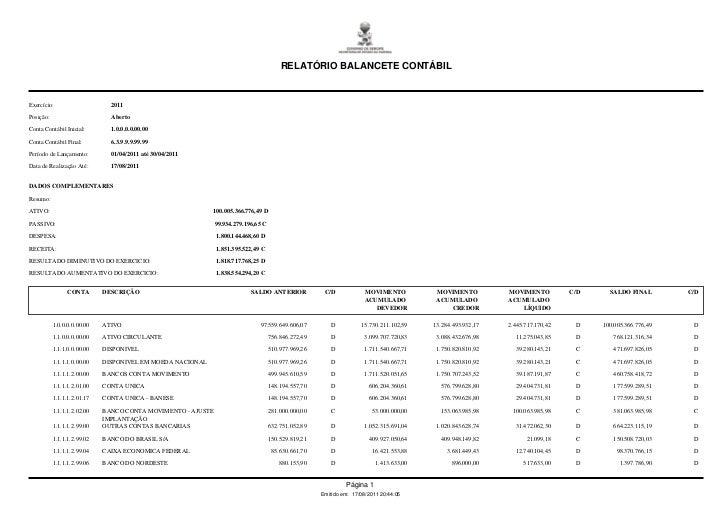 RELATÓRIO BALANCETE CONTÁBILExercício:                     2011Posição:                       AbertoConta Contábil Inicial...