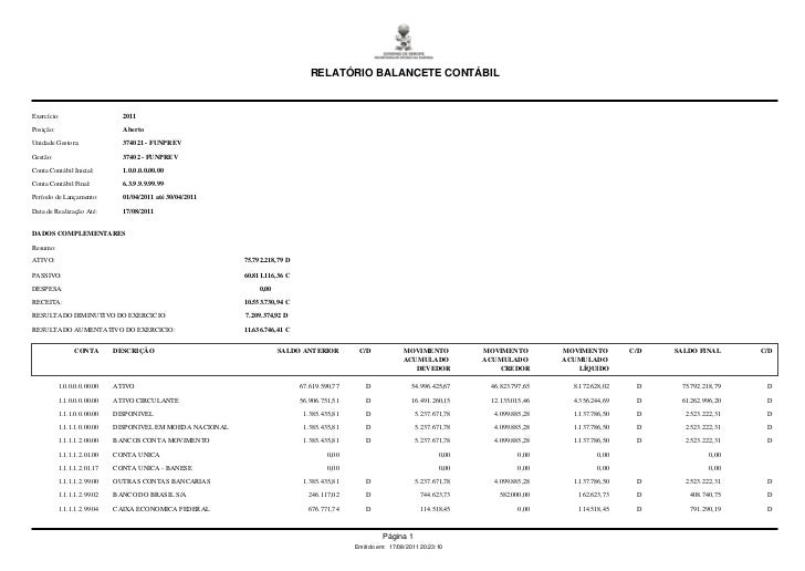 RELATÓRIO BALANCETE CONTÁBILExercício:                     2011Posição:                       AbertoUnidade Gestora:      ...