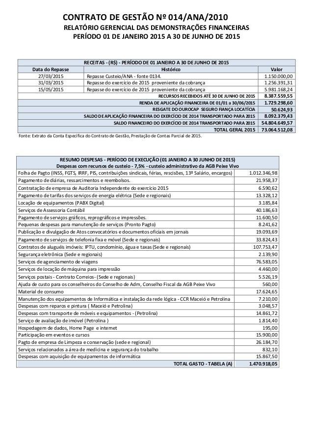CONTRATO DE GESTÃO Nº 014/ANA/2010 RELATÓRIO GERENCIAL DAS DEMONSTRAÇÕES FINANCEIRAS PERÍODO 01 DE JANEIRO 2015 A 30 DE JU...