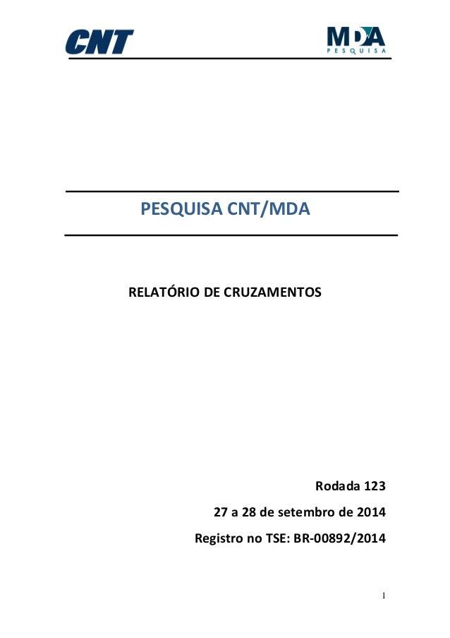 1 PESQUISA CNT/MDA RELATÓRIO DE CRUZAMENTOS Rodada 123 27 a 28 de setembro de 2014 Registro no TSE: BR-00892/2014