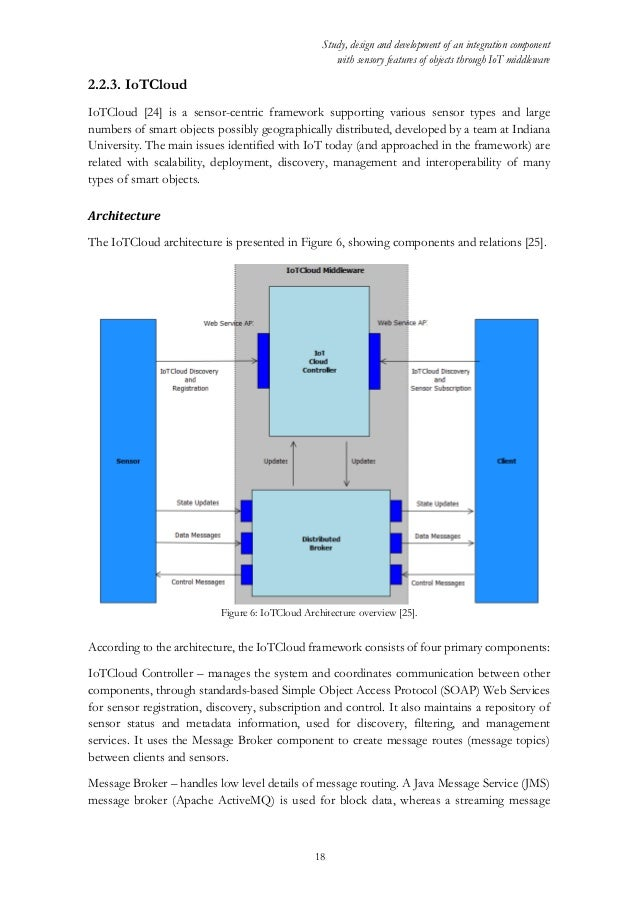 design and development of sensor based This research is about design and development of a gas sensor based on acoustic resonance the sensor that has been developed is acoustic.