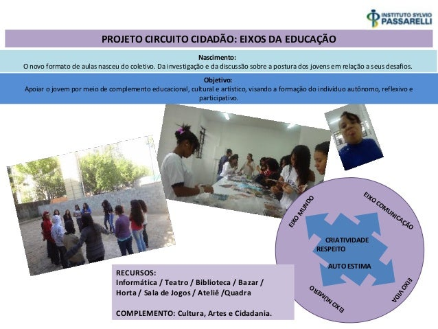 PROJETO CIRCUITO CIDADÃO: EIXOS DA EDUCAÇÃO RECURSOS: Informática / Teatro / Biblioteca / Bazar / Horta / Sala de Jogos / ...
