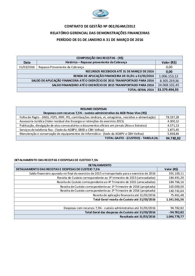 CONTRATO DE GESTÃO Nº 002/IGAM/2012 RELATÓRIO GERENCIAL DAS DEMONSTRAÇÕES FINANCEIRAS PERÍODO DE 01 DE JANEIRO A 31 DE MAR...