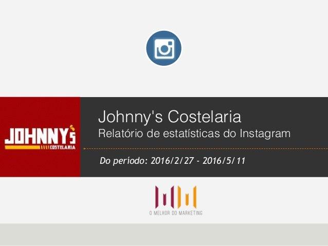 Johnny's Costelaria Relatório de estatísticas do Instagram Do período: 2016/2/27 - 2016/5/11