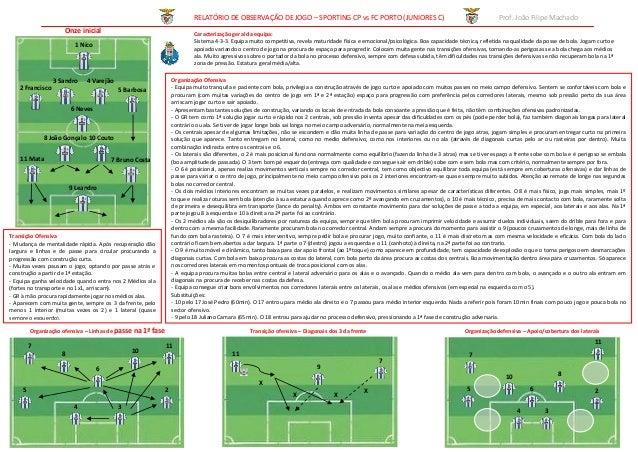RELATÓRIO DE OBSERVAÇÃO DE JOGO – SPORTING CP vs FC PORTO (JUNIORES C)                                                    ...