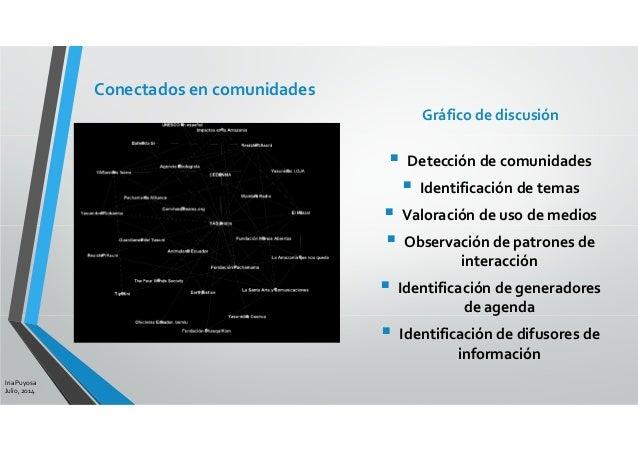 Gráfico de discusión Detección de comunidades Identificación de temas Valoración de uso de medios Observación de patrones ...