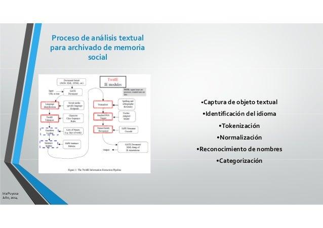Iria Puyosa Julio, 2014 Proceso de análisis textual para archivado de memoria social •Captura de objeto textual •Identific...