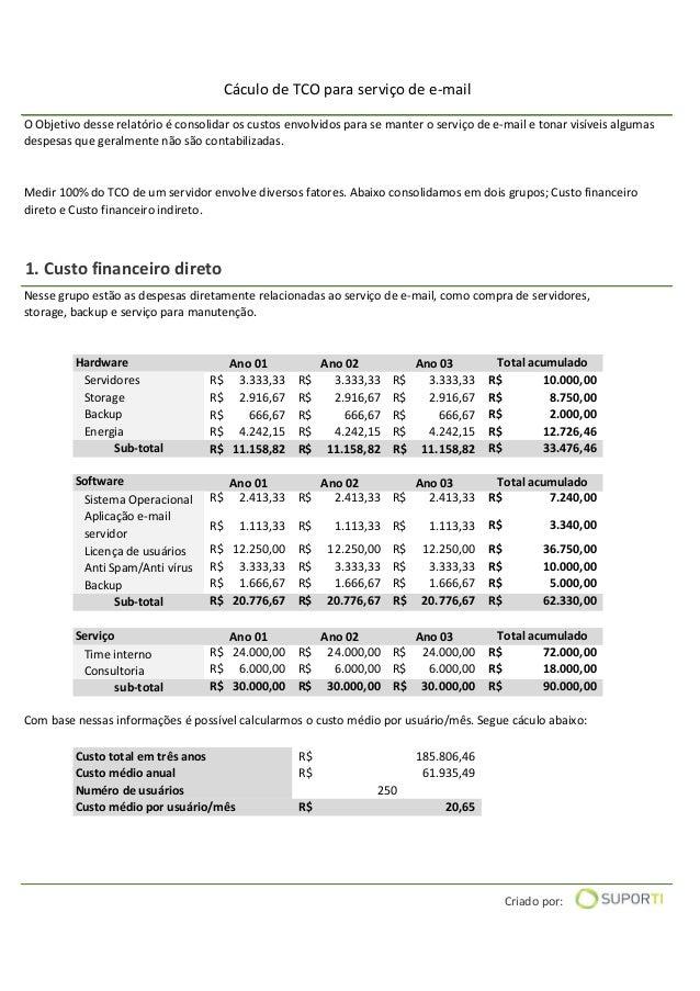 Nesse grupo estão as despesas diretamente relacionadas ao serviço de e-mail, como compra de servidores, storage, backup e ...