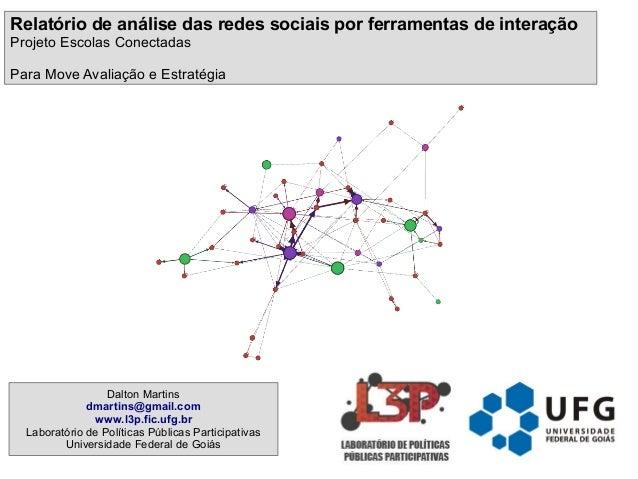 Relatório de análise das redes sociais por ferramentas de interação Projeto Escolas Conectadas Para Move Avaliação e Estra...