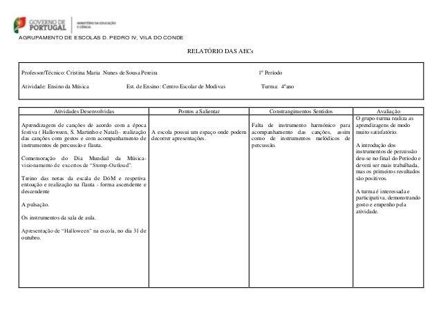 AGRUPAMENTO DE ESCOLAS D. PEDRO IV, VILA DO CONDE  RELATÓRIO DAS AECs  Professor/Técnico: Cristina Maria Nunes de Sousa Pe...