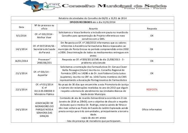 Relatório de atividades do Conselho de 06/01 a 31/01 de 2014 OFICIOS RECEBIDOS ate o dia 31/01/2014 Data 9/1/2014  14/1/20...