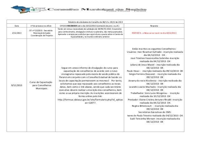 Relatório de atividades do Conselho de 06/12 a 20/12 de 2013 Data 2/12/2013  9/12/2013  nº de processo ou oficio Of. nº 23...