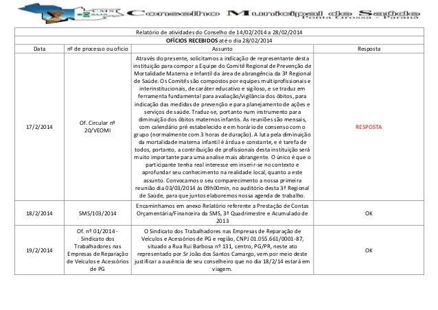 Data  17/2/2014  18/2/2014  19/2/2014  Relatório de atividades do Conselho de 14/02/2014 a 28/02/2014 OFÍCIOS RECEBIDOS at...